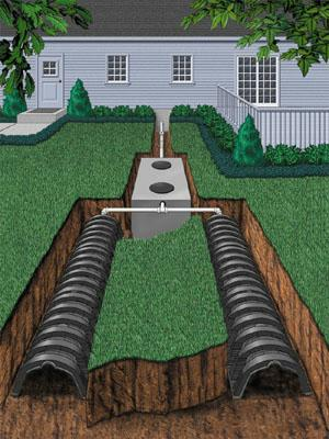 Septic Information Kleiza Wastewater Solutions